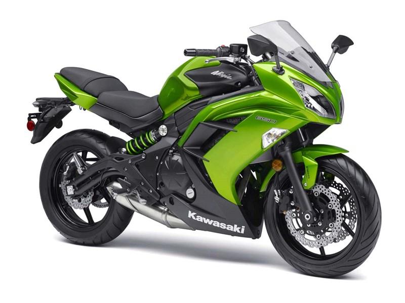 2015 Kawasaki NINJA® 650 ABS